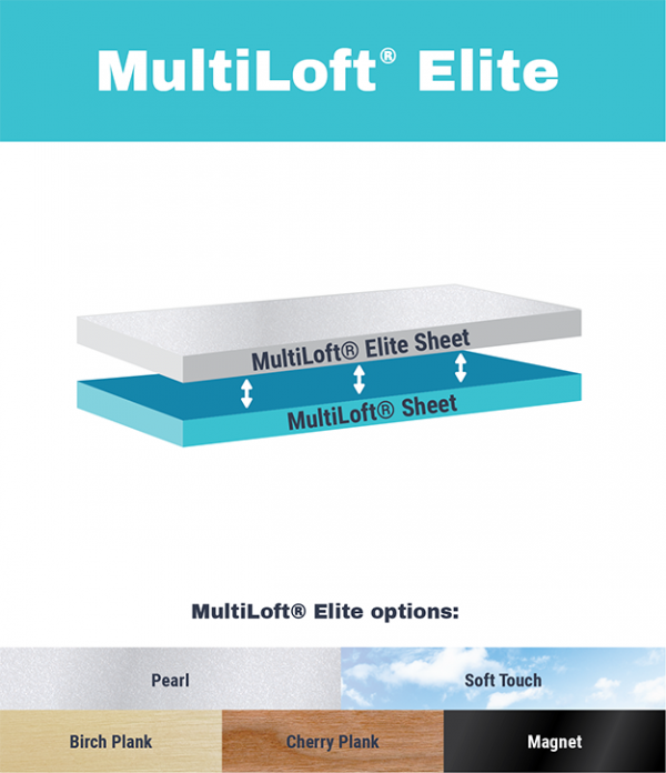 MultiLoft Elite diagram and substrate options