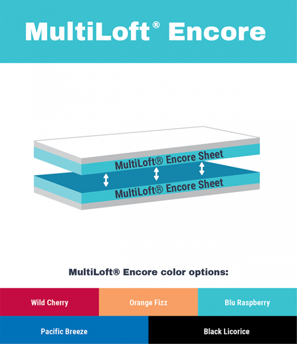 MultiLoft Encore diagram and color options