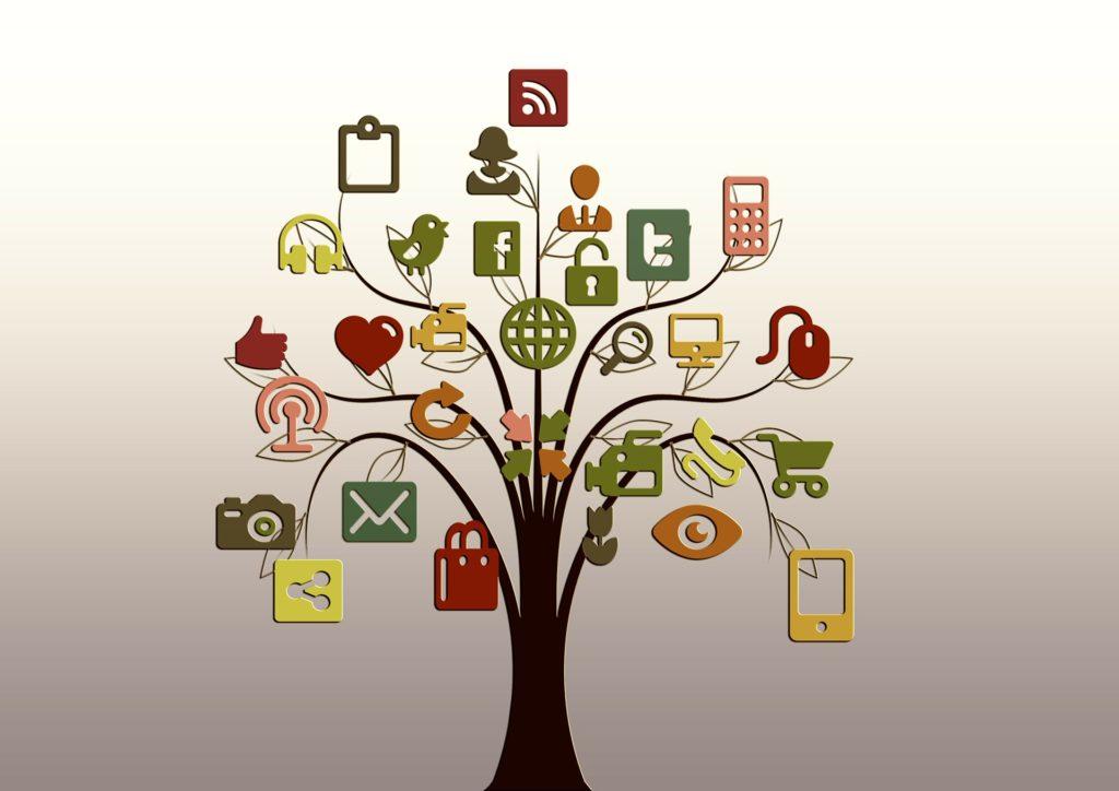 multichannel marketing succes